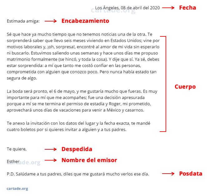 Elementos carta informal y sus partes.
